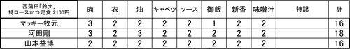0226-鈴文