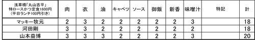 0427-丸山吉平